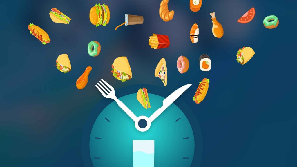 An infographic showing fasting and food intake time