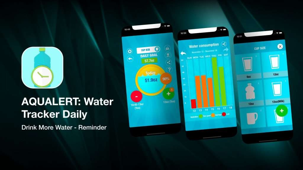 AQUALERT Water Tracker Daily for iPhone