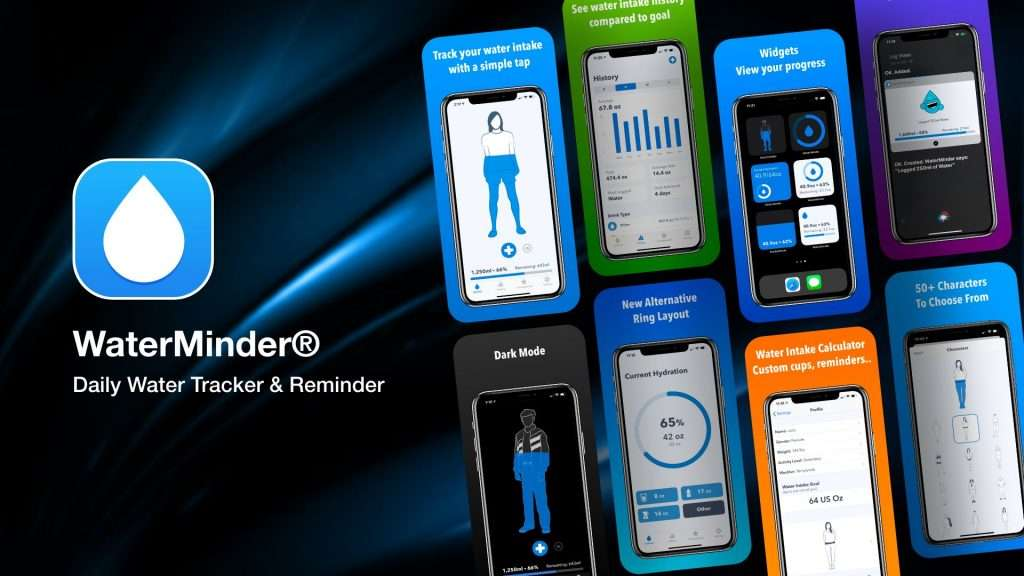 WaterMinder App for iPhone